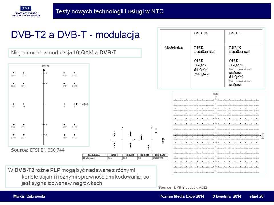 DVB-T2 a DVB-T - modulacja