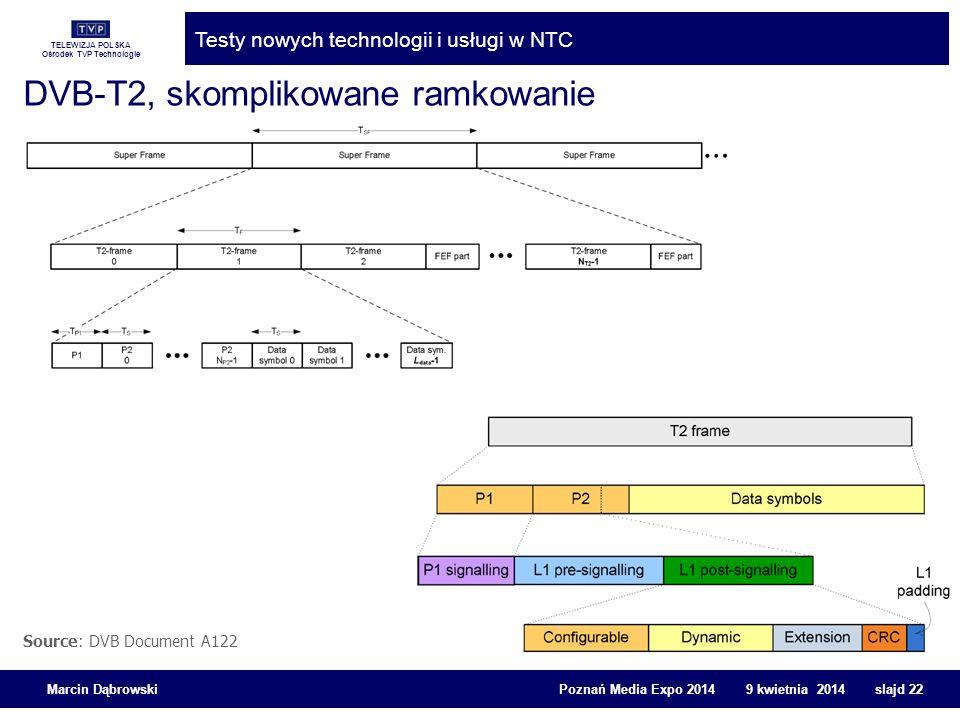 DVB-T2, skomplikowane ramkowanie