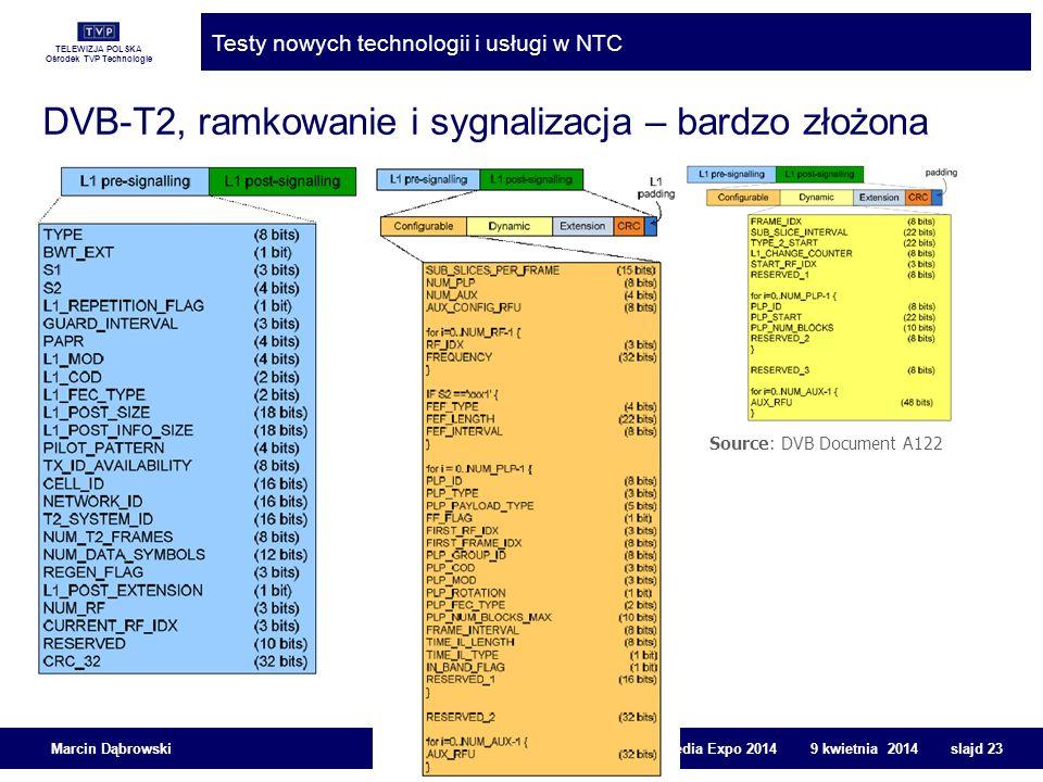 DVB-T2, ramkowanie i sygnalizacja – bardzo złożona