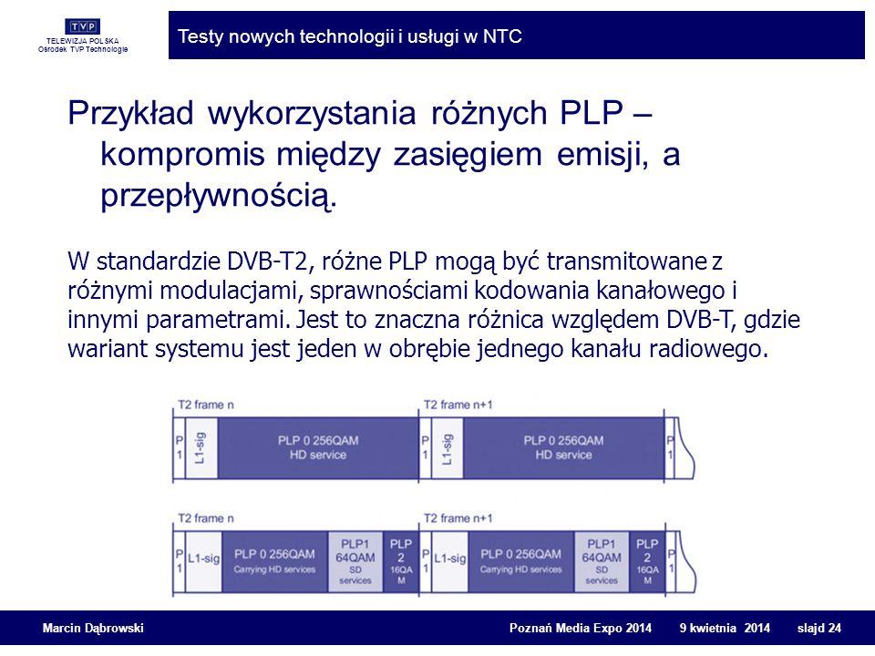 Przykład wykorzystania różnych PLP – kompromis między zasięgiem emisji, a przepływnością.