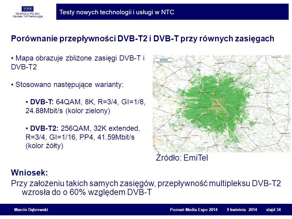 Porównanie przepływności DVB-T2 i DVB-T przy równych zasięgach