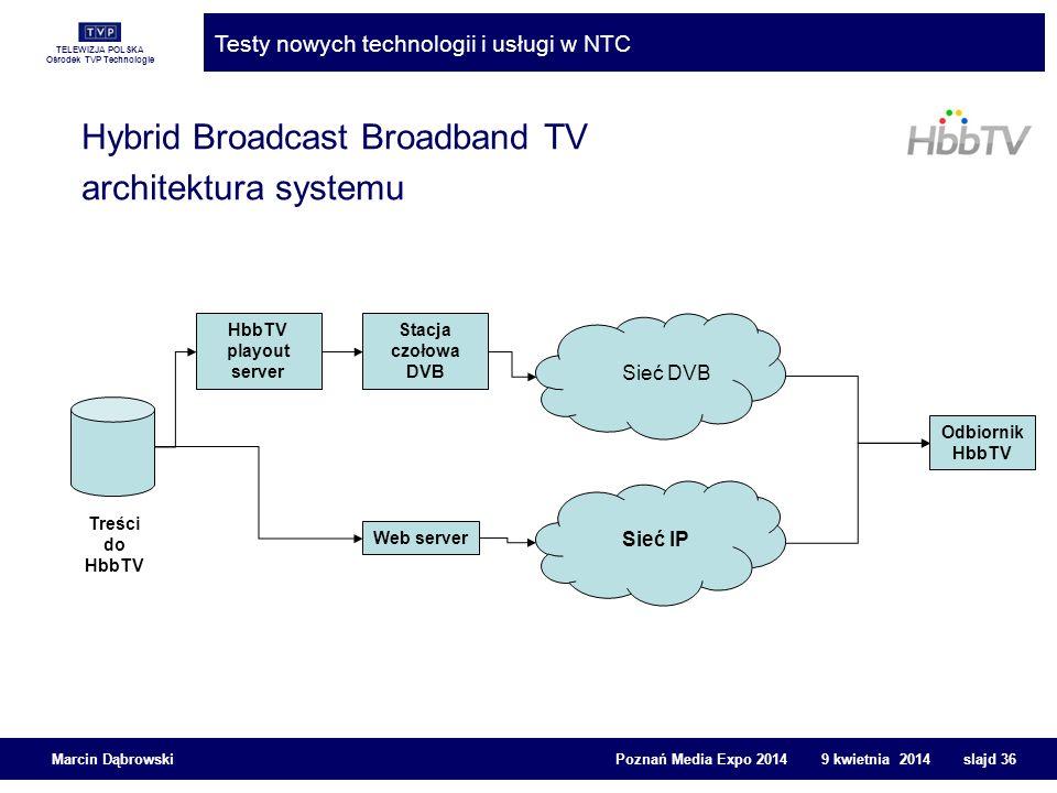 Hybrid Broadcast Broadband TV architektura systemu