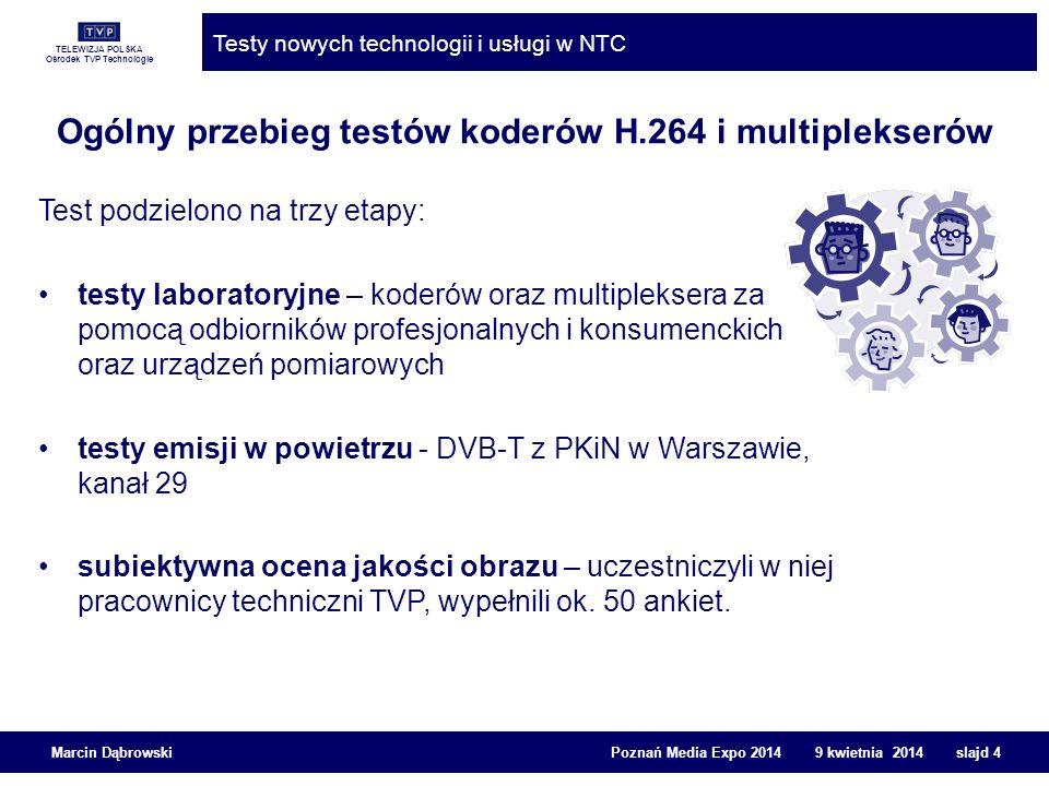 Ogólny przebieg testów koderów H.264 i multiplekserów