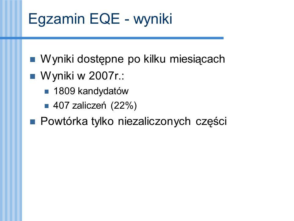 Egzamin EQE - wyniki Wyniki dostępne po kilku miesiącach