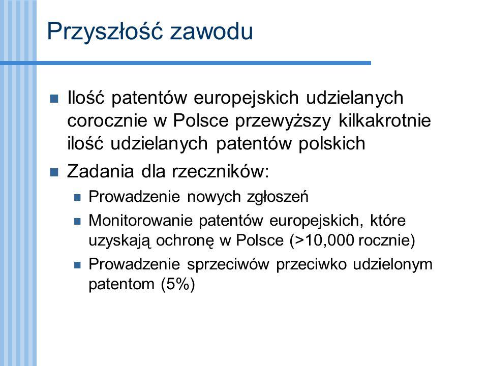 Przyszłość zawodu Ilość patentów europejskich udzielanych corocznie w Polsce przewyższy kilkakrotnie ilość udzielanych patentów polskich.