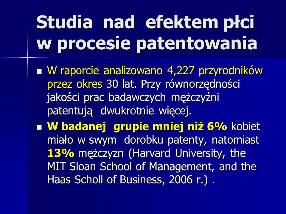 Studia nad efektem płci w procesie patentowania