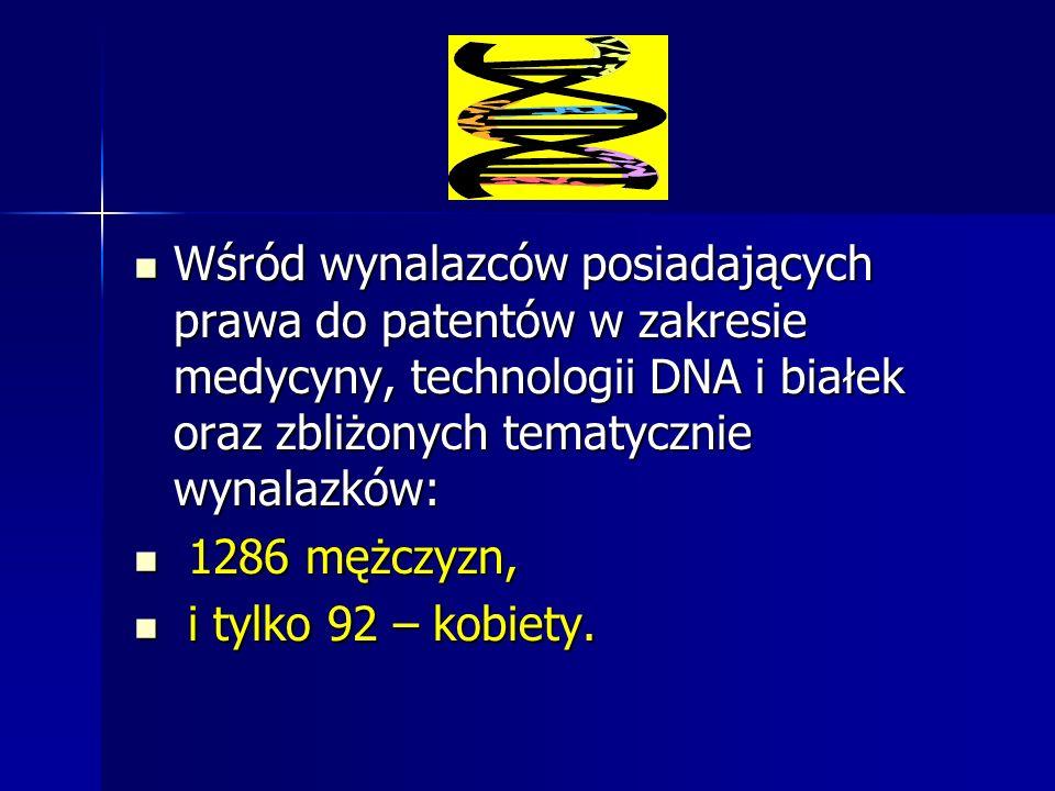 Wśród wynalazców posiadających prawa do patentów w zakresie medycyny, technologii DNA i białek oraz zbliżonych tematycznie wynalazków: