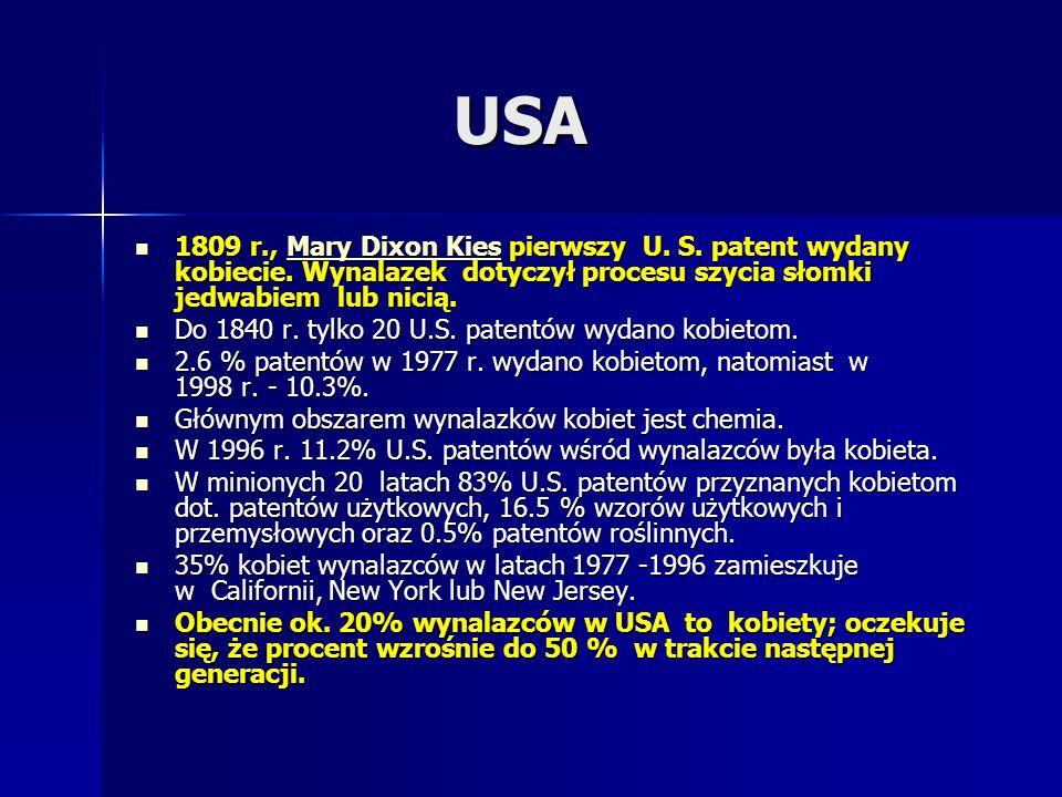USA 1809 r., Mary Dixon Kies pierwszy U. S. patent wydany kobiecie. Wynalazek dotyczył procesu szycia słomki jedwabiem lub nicią.