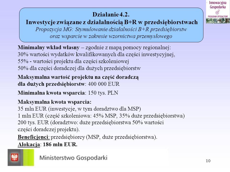 Działanie 4.2. Inwestycje związane z działalnością B+R w przedsiębiorstwach Propozycja MG: Stymulowanie działalności B+R przedsiębiorstw oraz wsparcie w zakresie wzornictwa przemysłowego