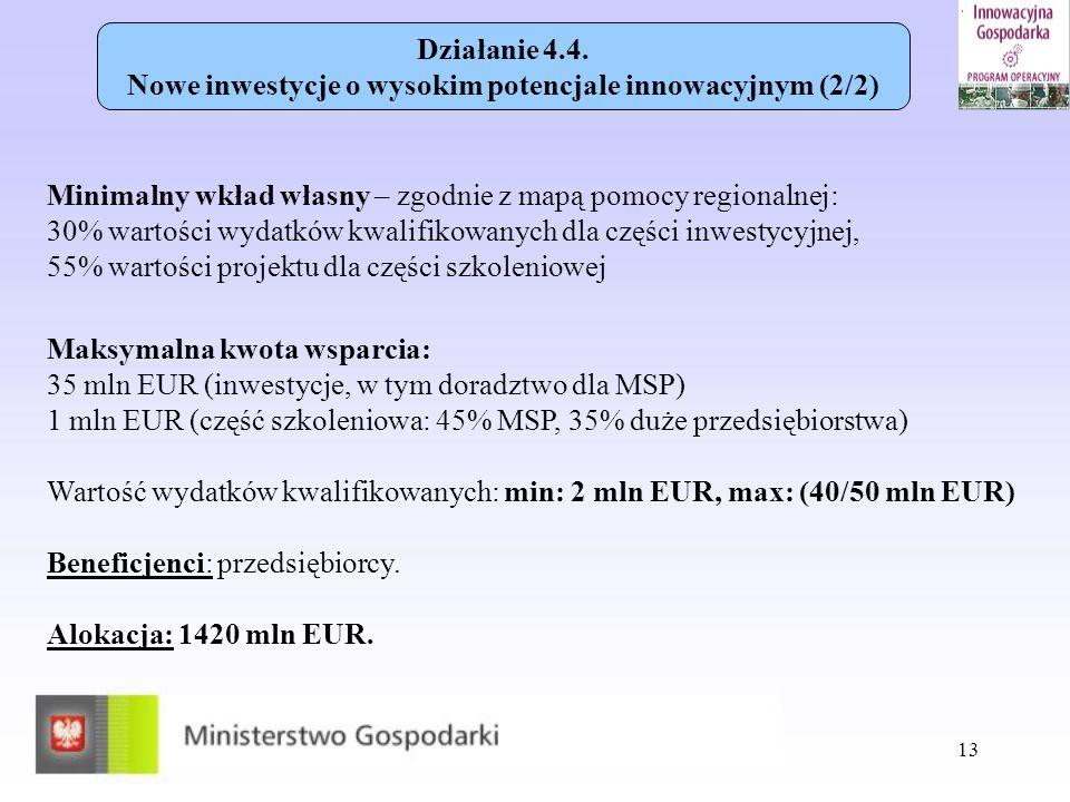 Działanie 4.4. Nowe inwestycje o wysokim potencjale innowacyjnym (2/2)