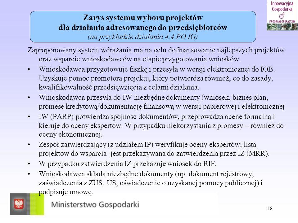 Zarys systemu wyboru projektów