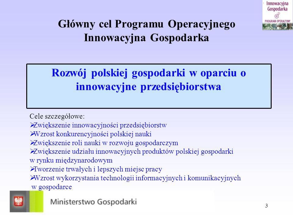 Główny cel Programu Operacyjnego Innowacyjna Gospodarka