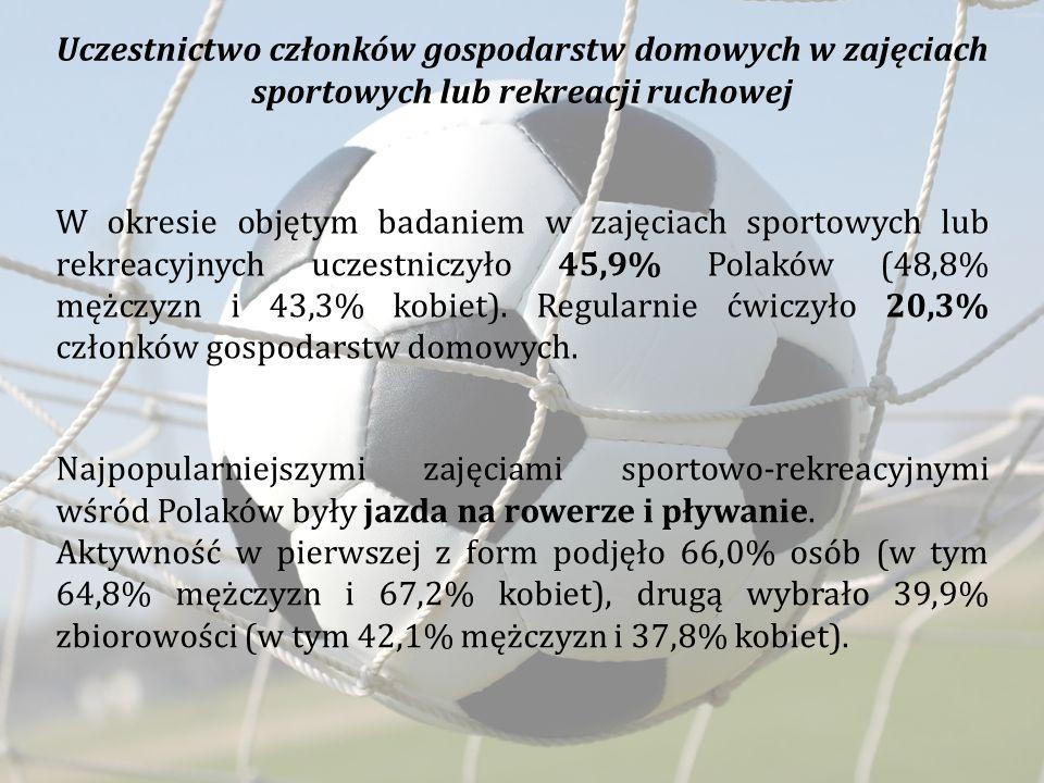 Uczestnictwo członków gospodarstw domowych w zajęciach sportowych lub rekreacji ruchowej