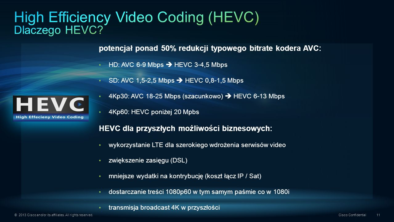 High Efficiency Video Coding (HEVC) Dlaczego HEVC