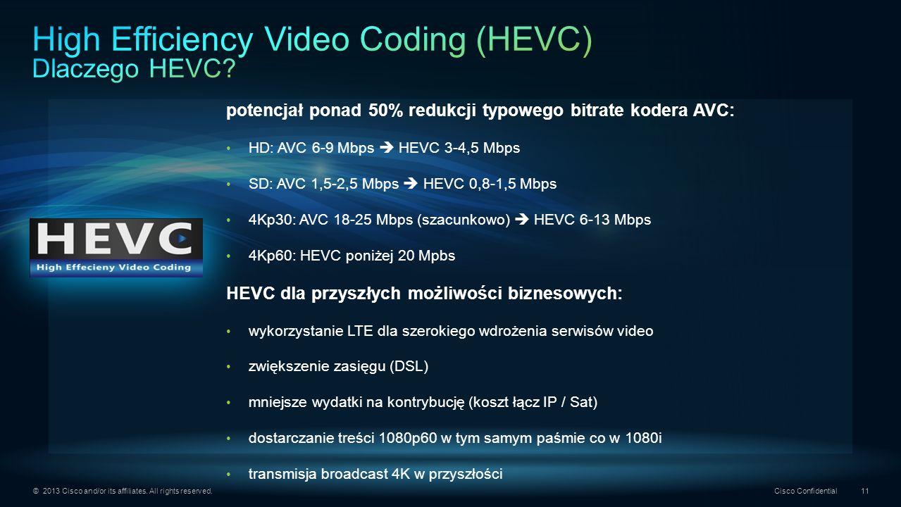 High Efficiency Video Coding (HEVC) Dlaczego HEVC