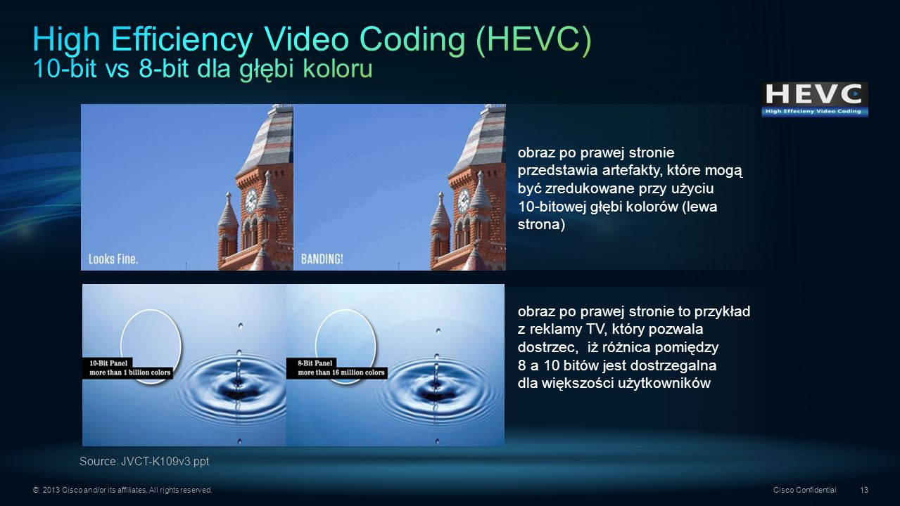 High Efficiency Video Coding (HEVC) 10-bit vs 8-bit dla głębi koloru