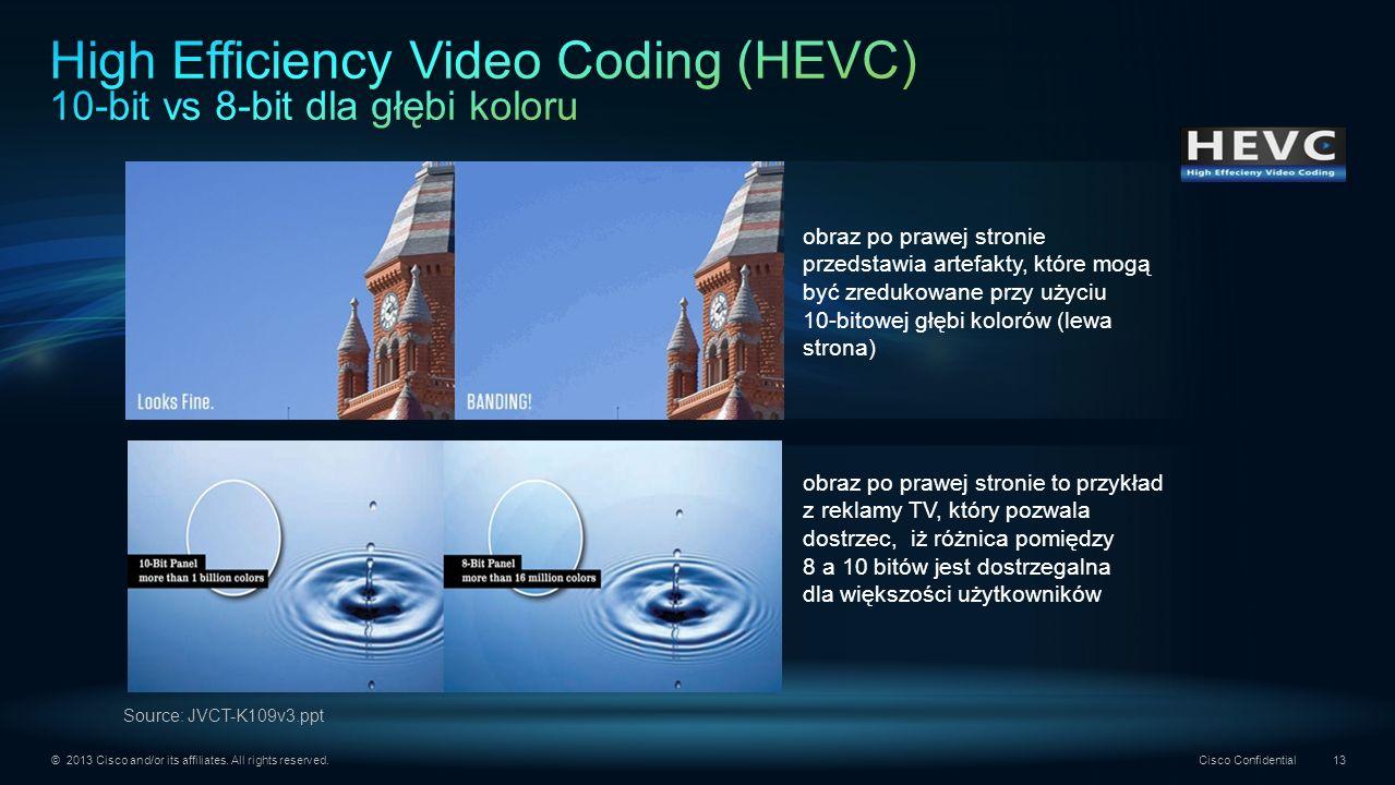 High Efficiency Video Coding (HEVC) 10-bit vs 8-bit dla głębi koloru
