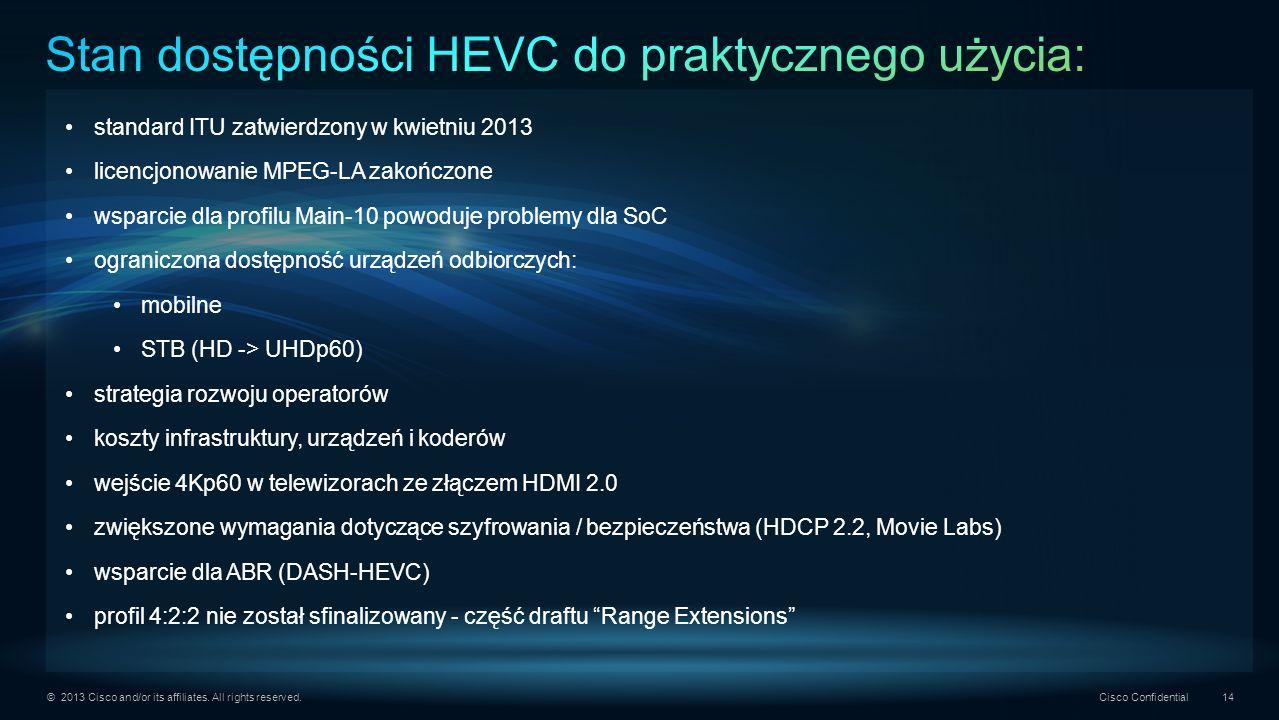 Stan dostępności HEVC do praktycznego użycia: