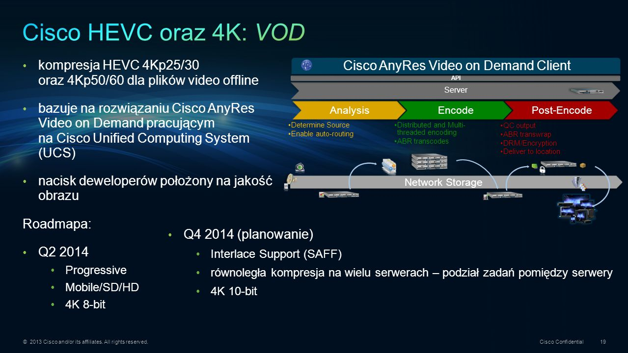 Cisco AnyRes Video on Demand Client