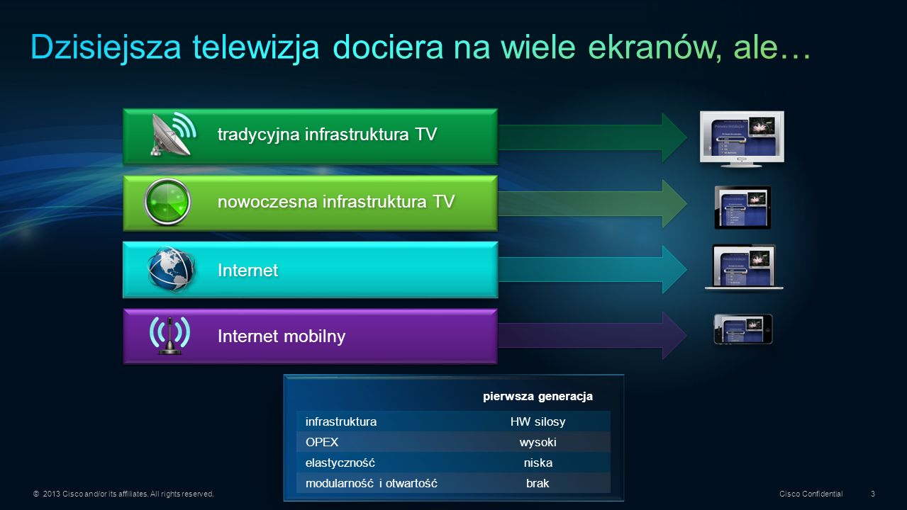 Dzisiejsza telewizja dociera na wiele ekranów, ale…