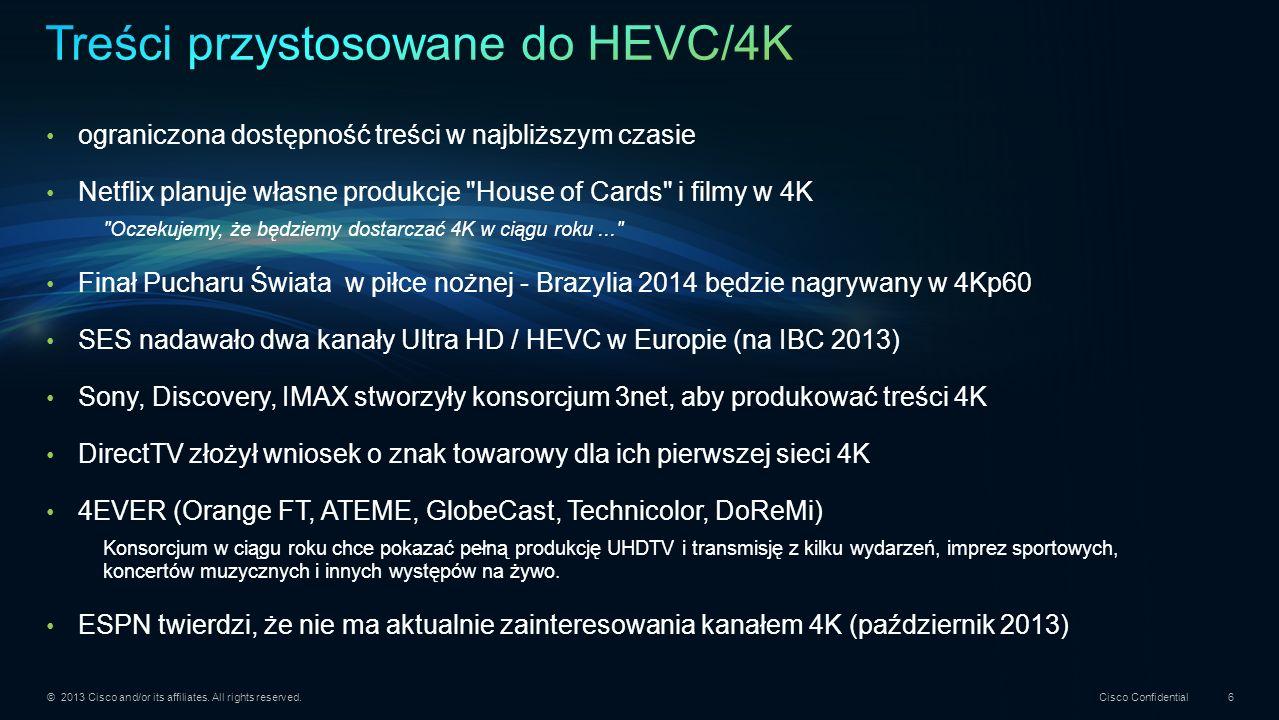 Treści przystosowane do HEVC/4K