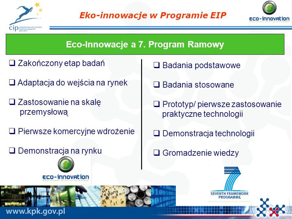 Eko-innowacje w Programie EIP Eco-Innowacje a 7. Program Ramowy