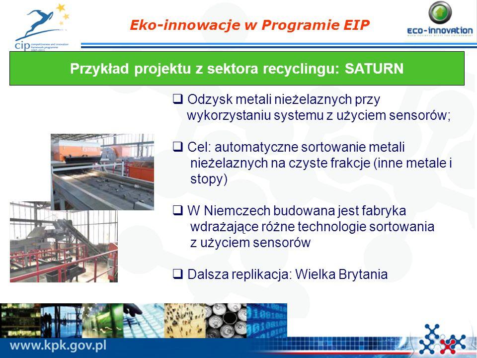 Przykład projektu z sektora recyclingu: SATURN