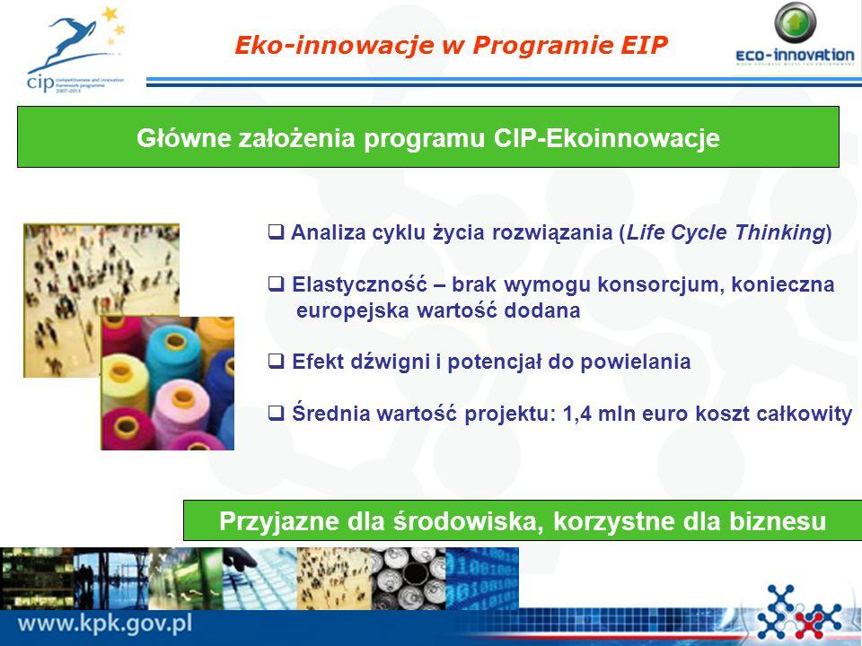 Główne założenia programu CIP-Ekoinnowacje
