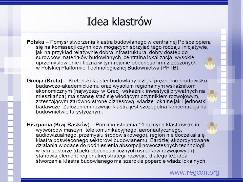 Idea klastrów www.regcon.org