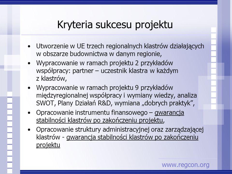 Kryteria sukcesu projektu
