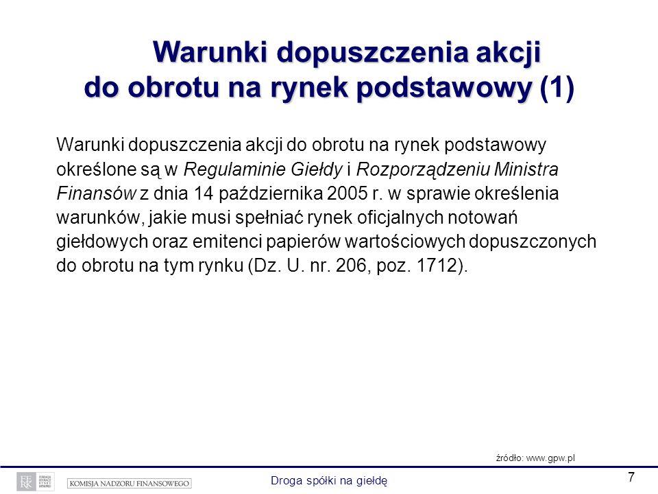 Warunki dopuszczenia akcji do obrotu na rynek podstawowy (1)