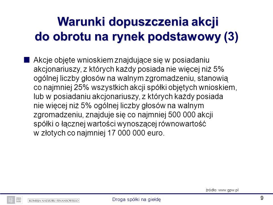Warunki dopuszczenia akcji do obrotu na rynek podstawowy (3)