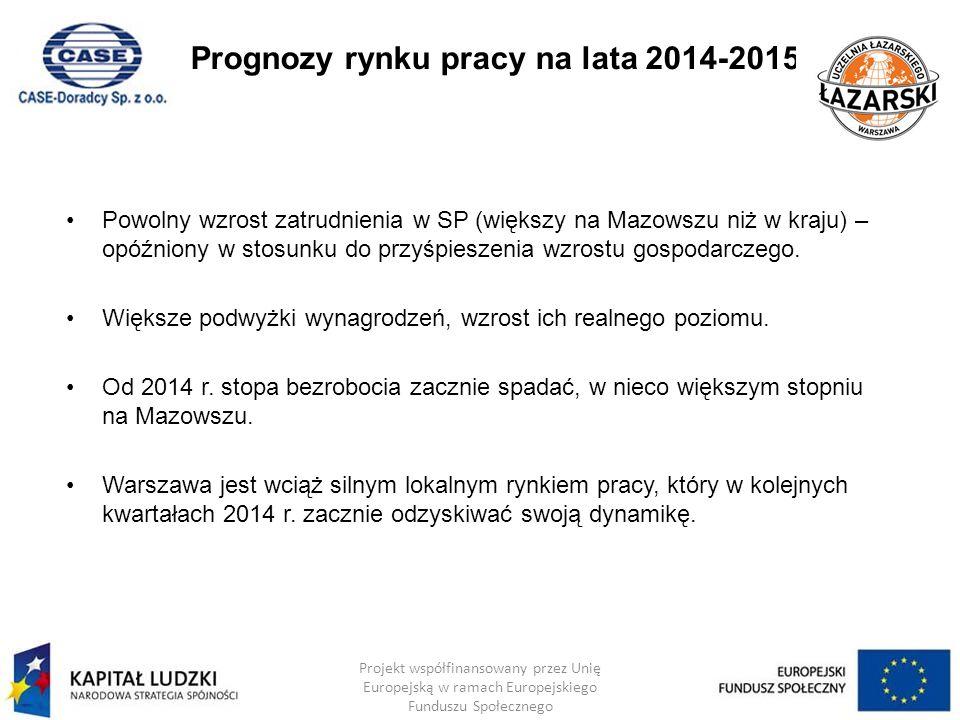 Prognozy rynku pracy na lata 2014-2015