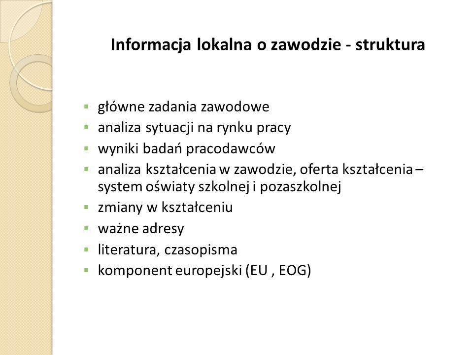 Informacja lokalna o zawodzie - struktura