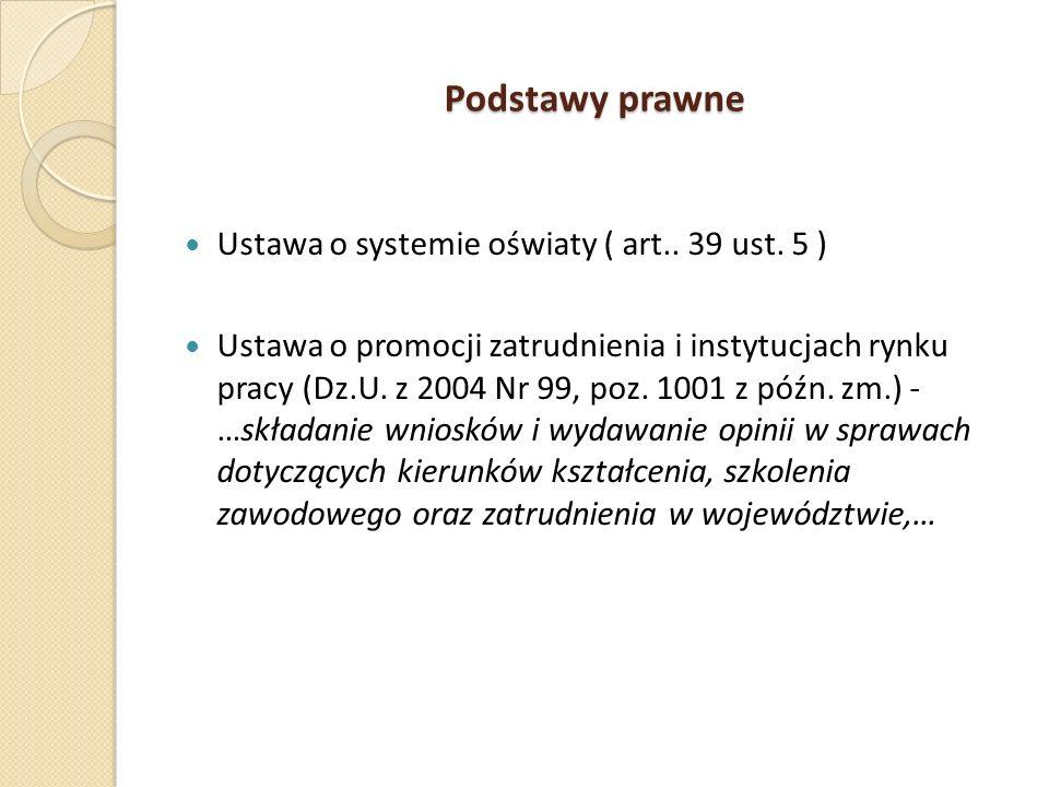 Podstawy prawne Ustawa o systemie oświaty ( art.. 39 ust. 5 )