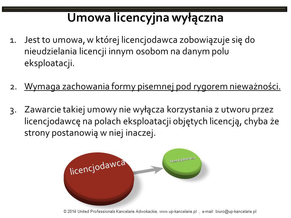 Umowa licencyjna wyłączna