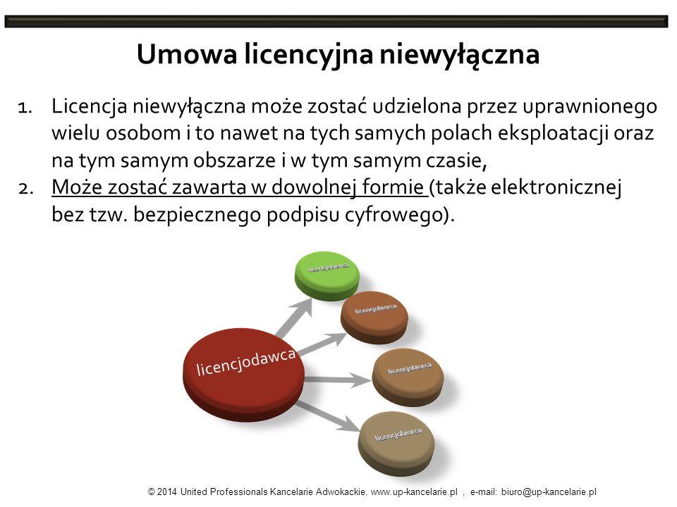 Umowa licencyjna niewyłączna