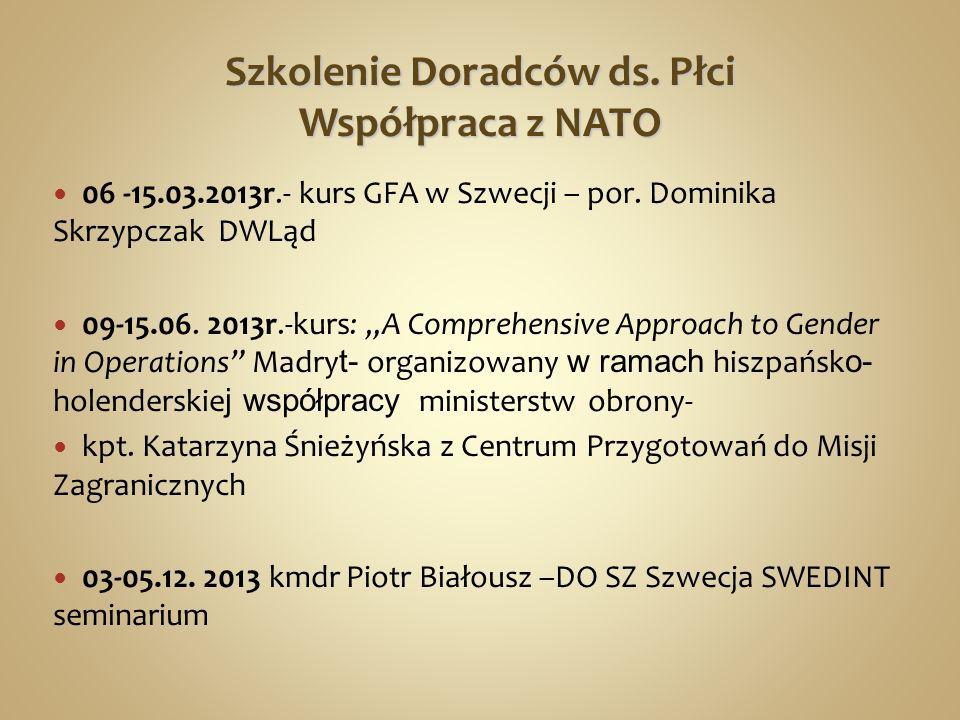 Szkolenie Doradców ds. Płci Współpraca z NATO