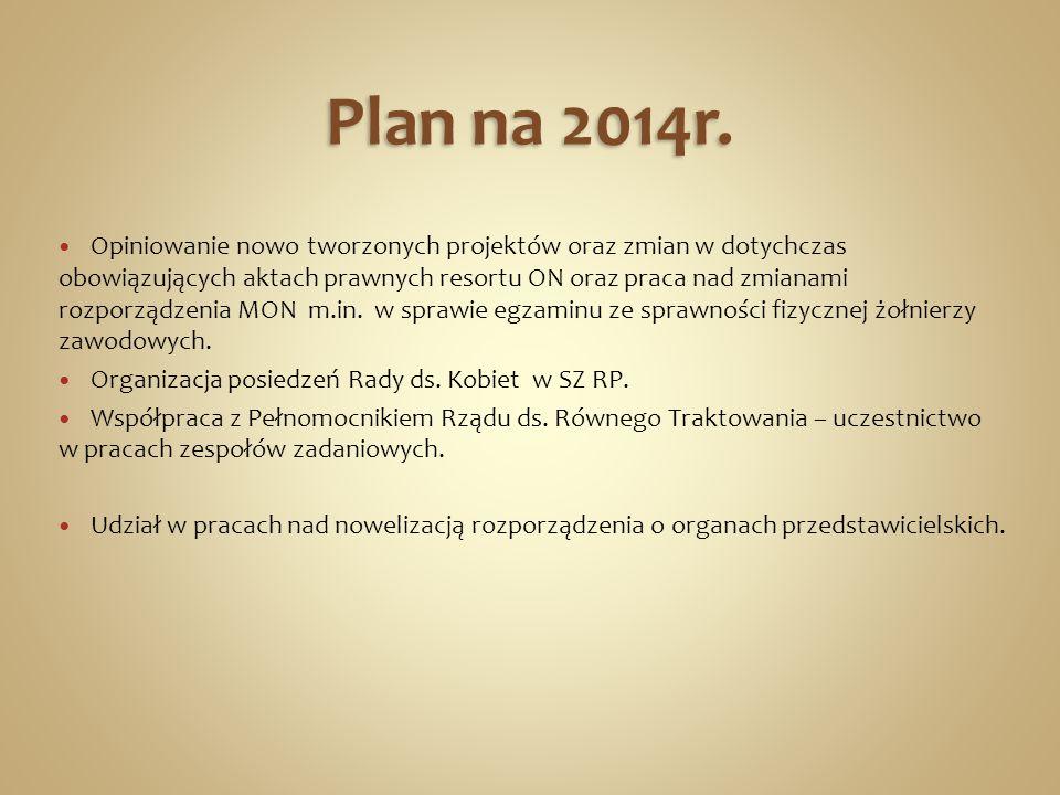 Plan na 2014r.