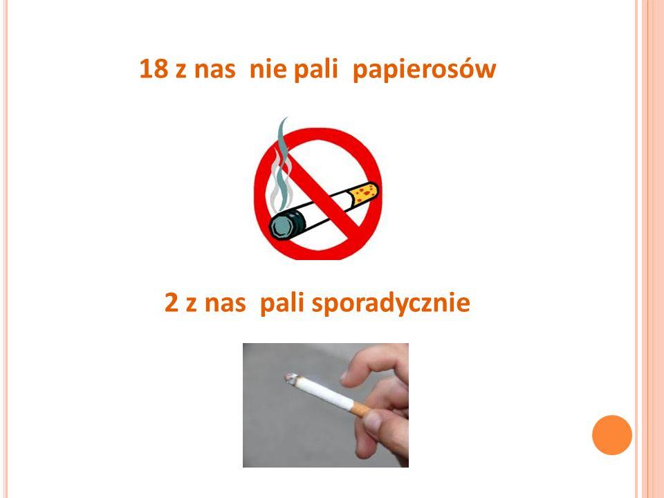 18 z nas nie pali papierosów 2 z nas pali sporadycznie