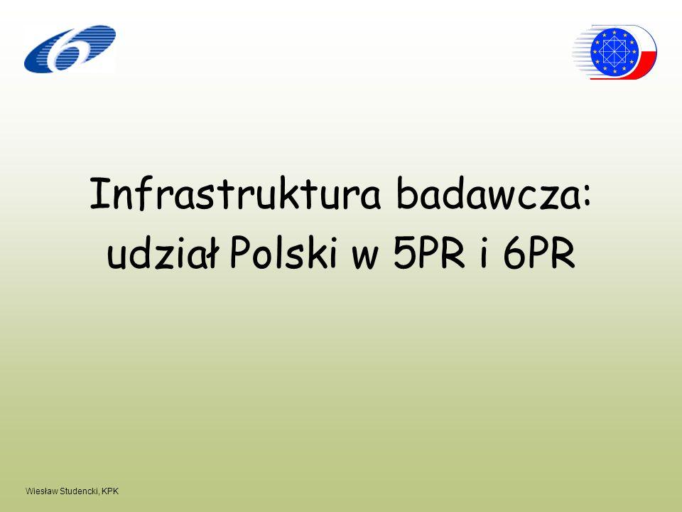 Infrastruktura badawcza: