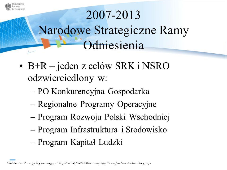 2007-2013 Narodowe Strategiczne Ramy Odniesienia