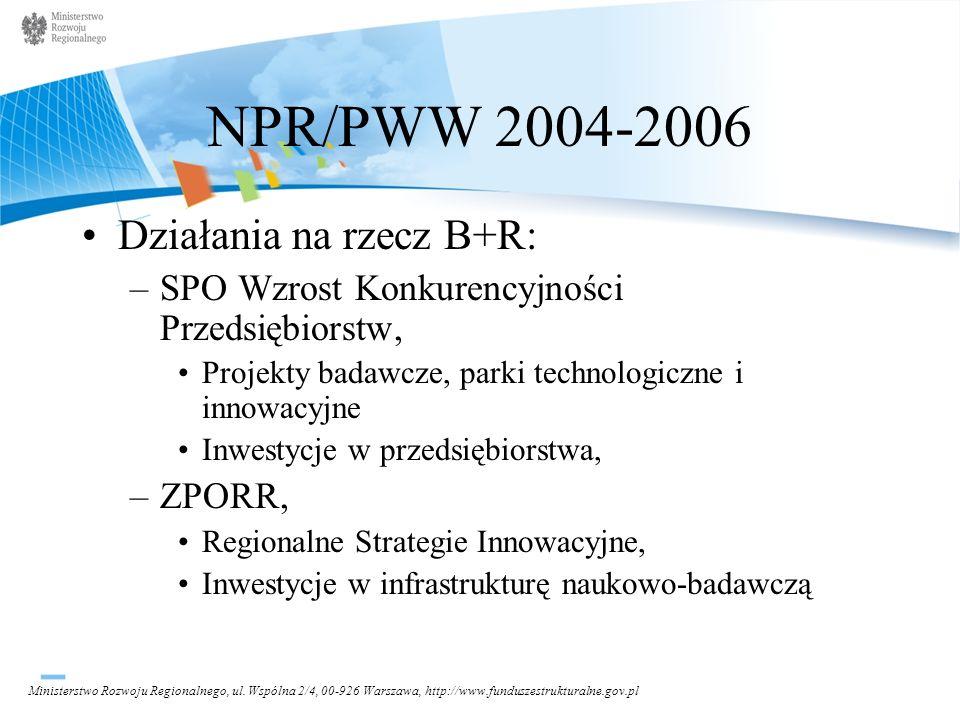 NPR/PWW 2004-2006 Działania na rzecz B+R: