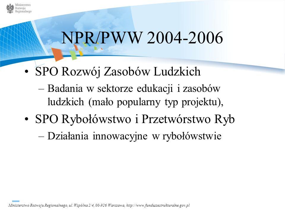 NPR/PWW 2004-2006 SPO Rozwój Zasobów Ludzkich