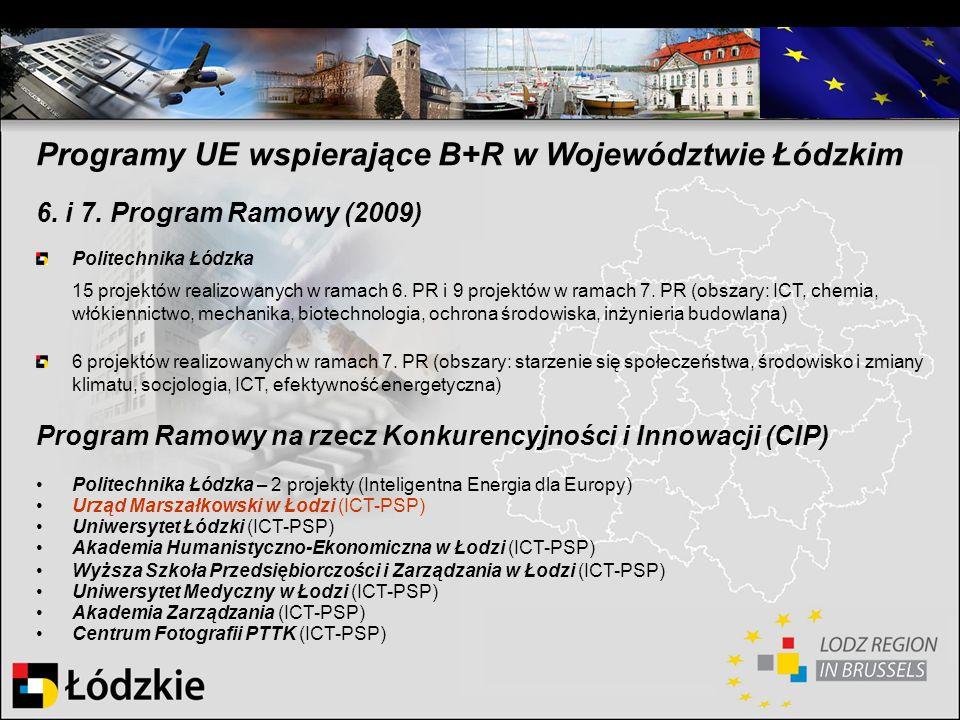 Programy UE wspierające B+R w Województwie Łódzkim