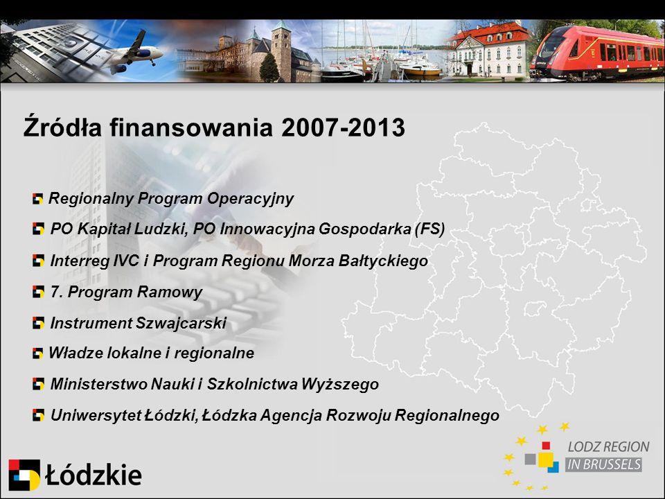 Źródła finansowania 2007-2013 Regionalny Program Operacyjny. PO Kapitał Ludzki, PO Innowacyjna Gospodarka (FS)
