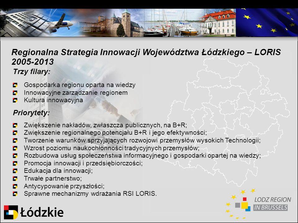 Regionalna Strategia Innowacji Województwa Łódzkiego – LORIS 2005-2013