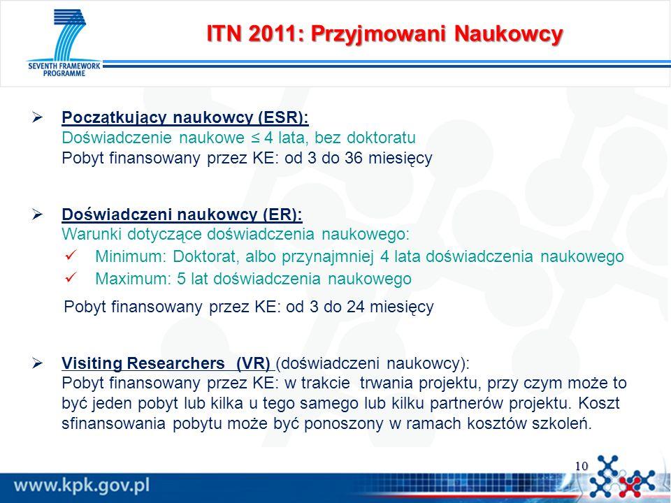 ITN 2011: Przyjmowani Naukowcy
