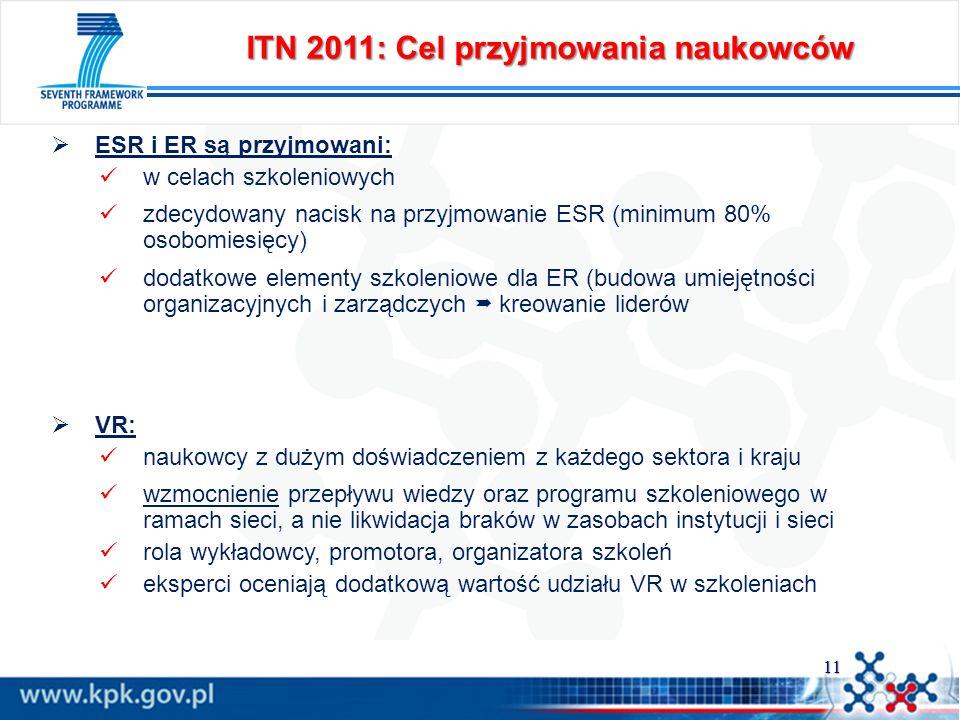 ITN 2011: Cel przyjmowania naukowców