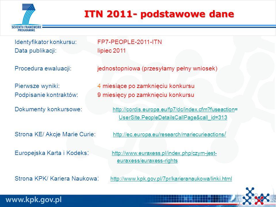 ITN 2011- podstawowe dane Identyfikator konkursu: FP7-PEOPLE-2011-ITN